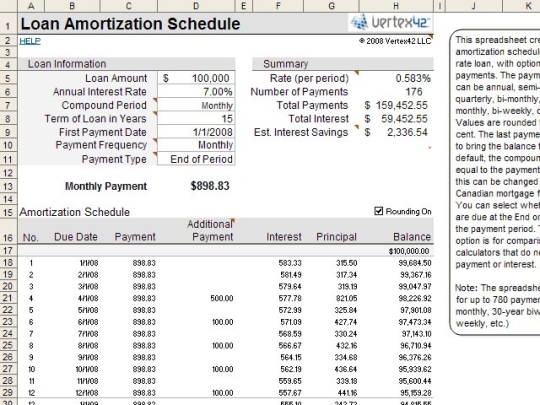 Thug Life Tattoo: Monthly Amortization Table