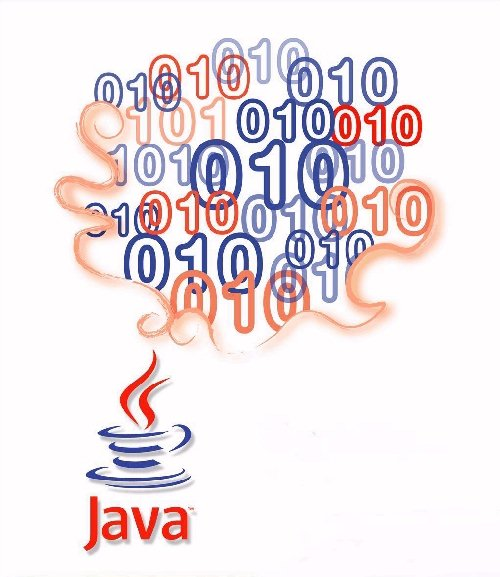 Sun-java-technology[1]
