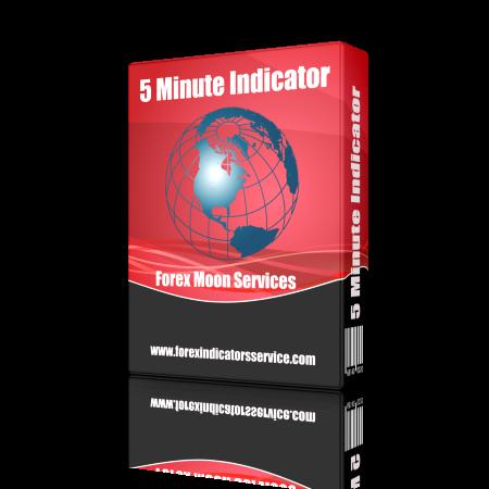 5Minutes_Indicator[1]